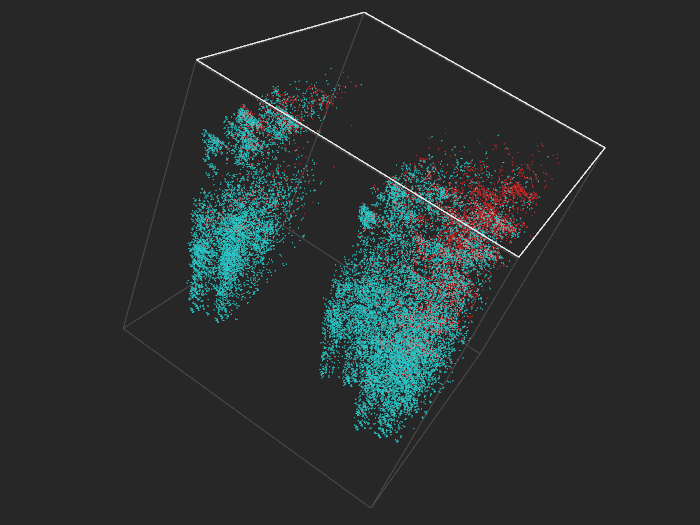 Interactive in-browser 3D visualization of datasets