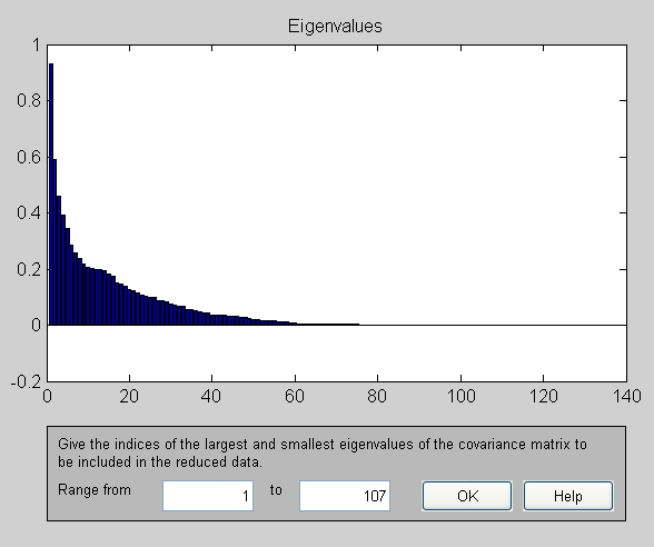 adult eigenvalues